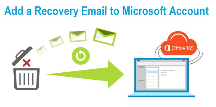 How to Add a Recovery Email to Microsoft Account